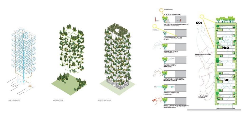 plans for vert garden